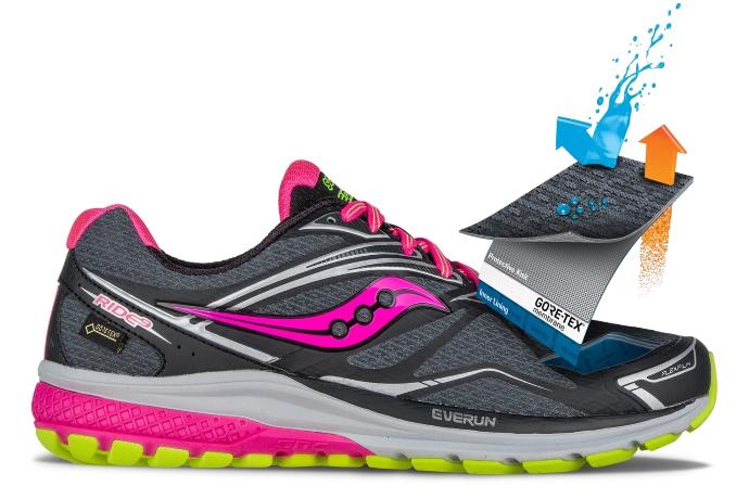 gore tex shoes gore-tex® running footwear dsmqejj